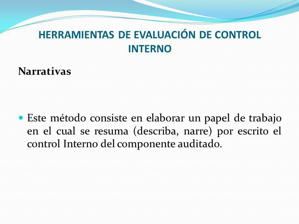 HERRAMIENTAS DE EVALUACIÓN DE CONTROL INTERNO Narrativas Este método consiste en elaborar un papel de trabajo en el cual se resuma (describa, narre) por escrito el control Interno del componente auditado.