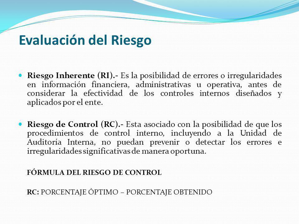 Evaluación del Riesgo Riesgo Inherente (RI).- Es la posibilidad de errores o irregularidades en información financiera, administrativas u operativa, antes de considerar la efectividad de los controles internos diseñados y aplicados por el ente.