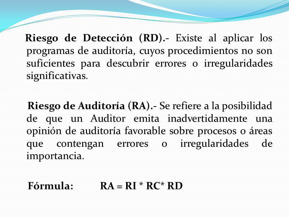 Riesgo de Detección (RD).- Existe al aplicar los programas de auditoría, cuyos procedimientos no son suficientes para descubrir errores o irregularidades significativas.