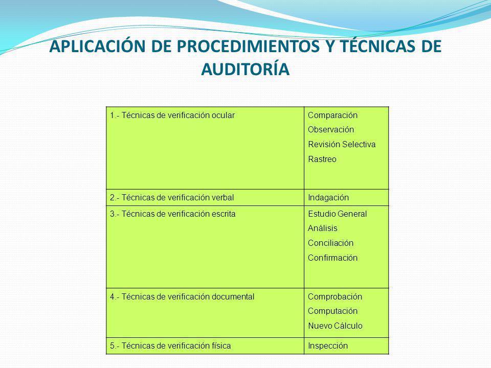 APLICACIÓN DE PROCEDIMIENTOS Y TÉCNICAS DE AUDITORÍA 1.- Técnicas de verificación ocular Comparación Observación Revisión Selectiva Rastreo 2.- Técnic