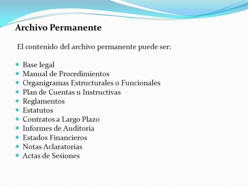 Archivo Permanente El contenido del archivo permanente puede ser: Base legal Manual de Procedimientos Organigramas Estructurales o Funcionales Plan de Cuentas u Instructivas Reglamentos Estatutos Contratos a Largo Plazo Informes de Auditoría Estados Financieros Notas Aclaratorias Actas de Sesiones