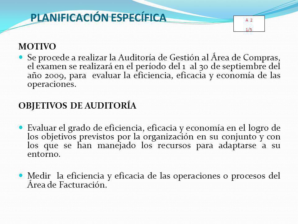 PLANIFICACIÓN ESPECÍFICA MOTIVO Se procede a realizar la Auditoría de Gestión al Área de Compras, el examen se realizará en el período del 1 al 30 de septiembre del año 2009, para evaluar la eficiencia, eficacia y economía de las operaciones.