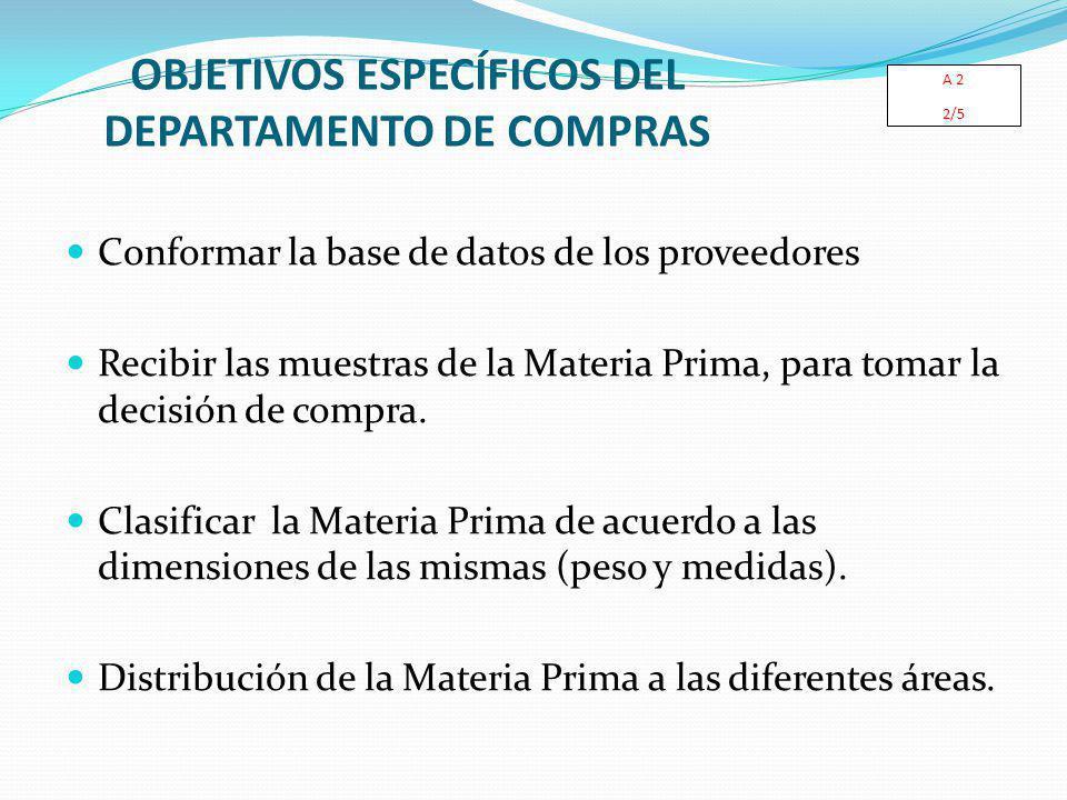 OBJETIVOS ESPECÍFICOS DEL DEPARTAMENTO DE COMPRAS Conformar la base de datos de los proveedores Recibir las muestras de la Materia Prima, para tomar l