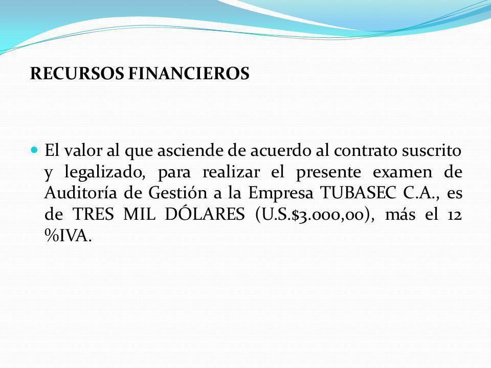RECURSOS FINANCIEROS El valor al que asciende de acuerdo al contrato suscrito y legalizado, para realizar el presente examen de Auditoría de Gestión a
