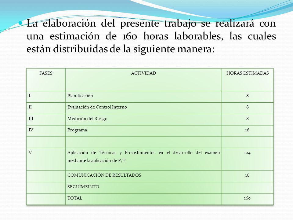 La elaboración del presente trabajo se realizará con una estimación de 160 horas laborables, las cuales están distribuidas de la siguiente manera: