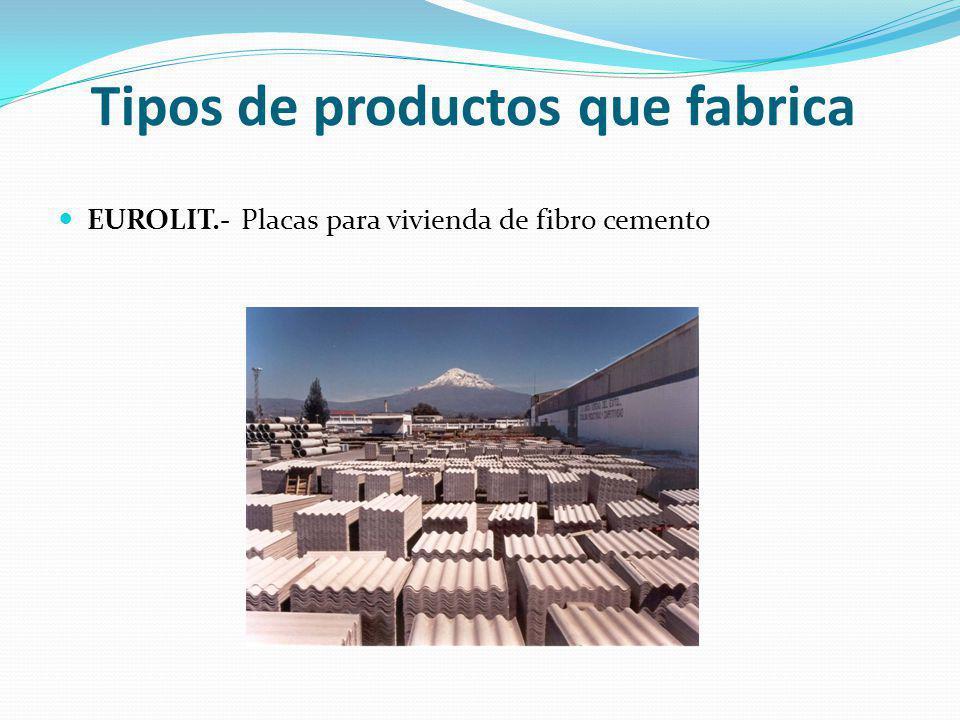 Tipos de productos que fabrica EUROLIT.- Placas para vivienda de fibro cemento