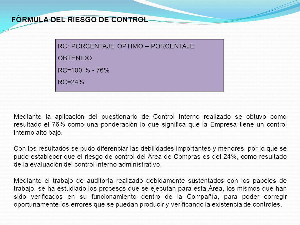 RC: PORCENTAJE ÓPTIMO – PORCENTAJE OBTENIDO RC=100 % - 76% RC=24% FÓRMULA DEL RIESGO DE CONTROL Mediante la aplicación del cuestionario de Control Int