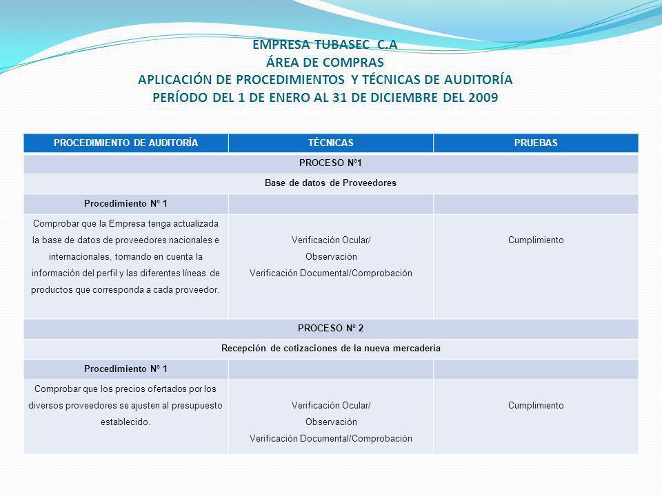 EMPRESA TUBASEC C.A ÁREA DE COMPRAS APLICACIÓN DE PROCEDIMIENTOS Y TÉCNICAS DE AUDITORÍA PERÍODO DEL 1 DE ENERO AL 31 DE DICIEMBRE DEL 2009 PROCEDIMIENTO DE AUDITORÍATÉCNICASPRUEBAS PROCESO Nº1 Base de datos de Proveedores Procedimiento Nº 1 Comprobar que la Empresa tenga actualizada la base de datos de proveedores nacionales e internacionales, tomando en cuenta la información del perfil y las diferentes líneas de productos que corresponda a cada proveedor.
