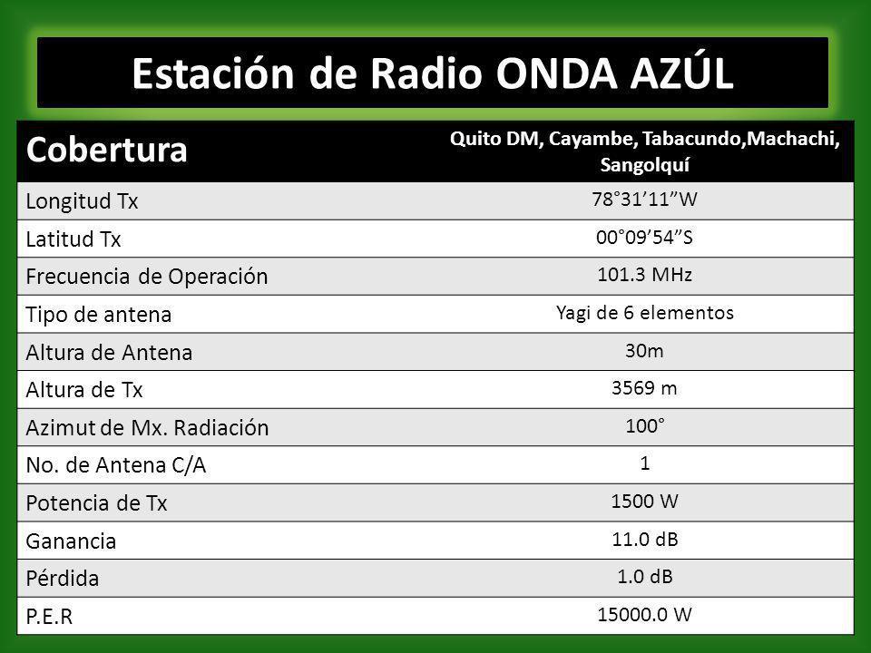 Cobertura Quito DM, Cayambe, Tabacundo,Machachi, Sangolquí Longitud Tx 78°3111W Latitud Tx 00°0954S Frecuencia de Operación 101.3 MHz Tipo de antena Yagi de 6 elementos Altura de Antena 30m Altura de Tx 3569 m Azimut de Mx.