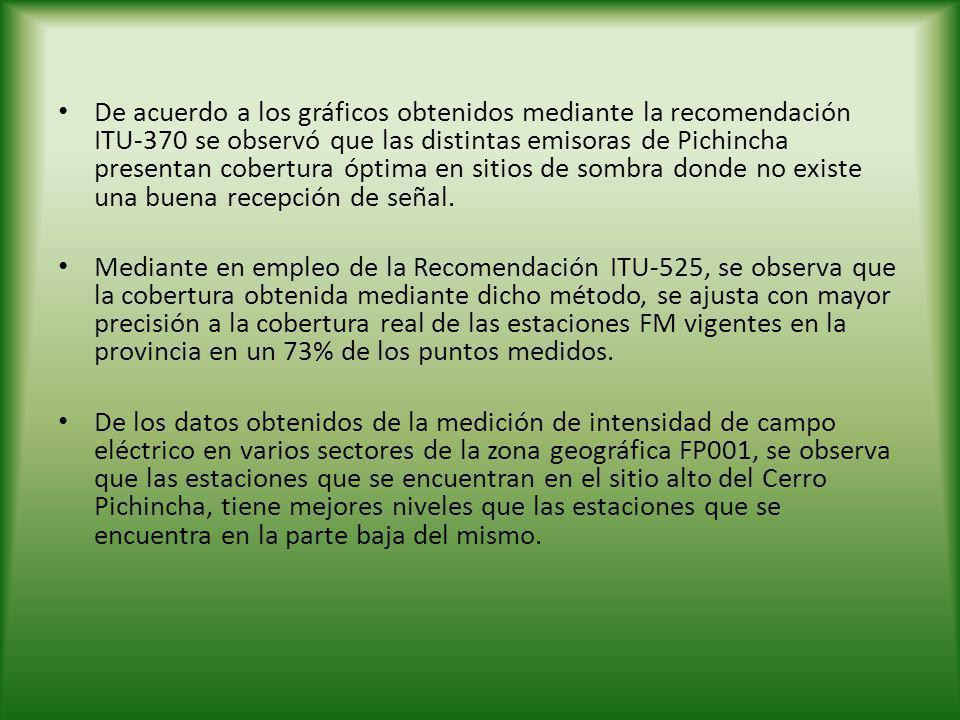 De acuerdo a los gráficos obtenidos mediante la recomendación ITU-370 se observó que las distintas emisoras de Pichincha presentan cobertura óptima en