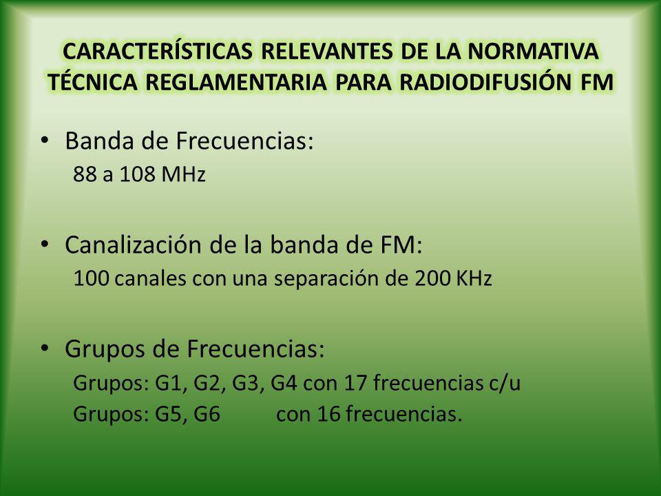 Banda de Frecuencias: 88 a 108 MHz Canalización de la banda de FM: 100 canales con una separación de 200 KHz Grupos de Frecuencias: Grupos: G1, G2, G3
