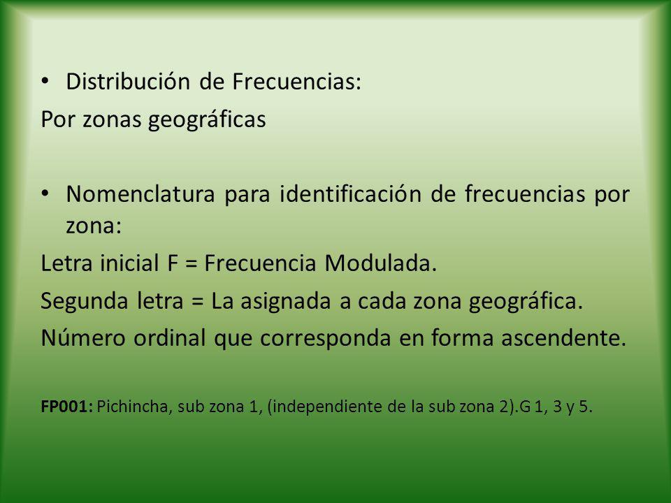 Distribución de Frecuencias: Por zonas geográficas Nomenclatura para identificación de frecuencias por zona: Letra inicial F = Frecuencia Modulada. Se