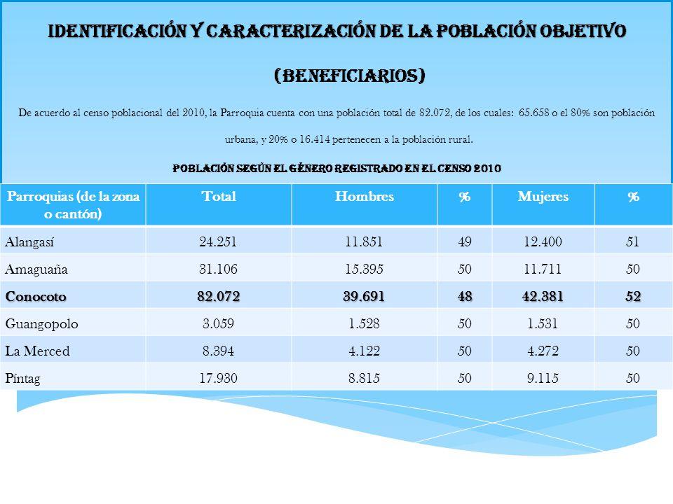 Identificación y caracterización de la población objetivo Identificación y caracterización de la población objetivo (beneficiarios) De acuerdo al cens