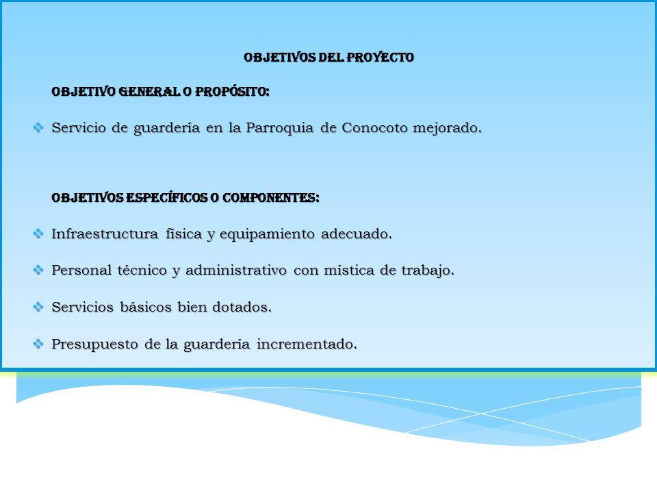 OBJETIVOS DEL PROYECTO Objetivo general o propósito: Servicio de guardería en la Parroquia de Conocoto mejorado. Servicio de guardería en la Parroquia