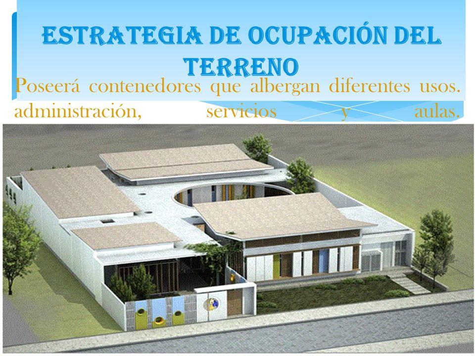 ESTRATEGIA DE OCUPACIÓN DEL TERRENO Poseerá contenedores que albergan diferentes usos. administración, servicios y aulas.