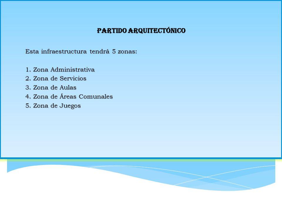 PARTIDO ARQUITECTÓNICO Esta infraestructura tendrá 5 zonas: 1. Zona Administrativa 2. Zona de Servicios 3. Zona de Aulas 4. Zona de Áreas Comunales 5.