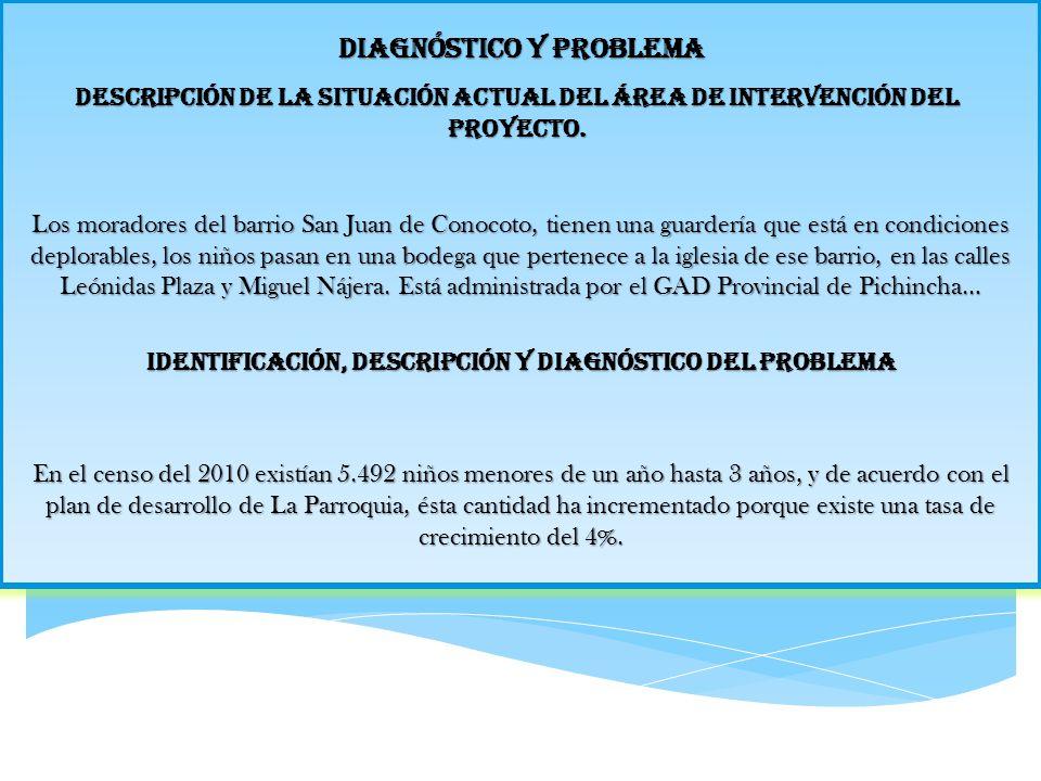 DIAGNÓSTICO Y PROBLEMA Descripción de la situación actual del área de intervención del proyecto. Los moradores del barrio San Juan de Conocoto, tienen