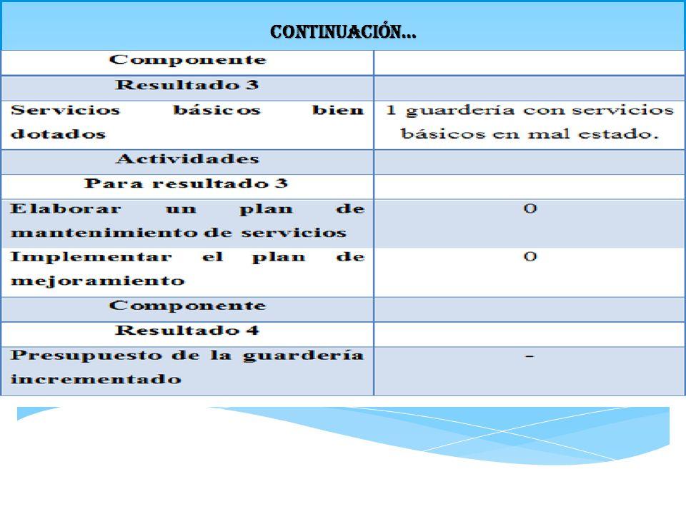 ESTRATEGIA DE OCUPACIÓN DEL TERRENO Poseerá contenedores que albergan diferentes usos.