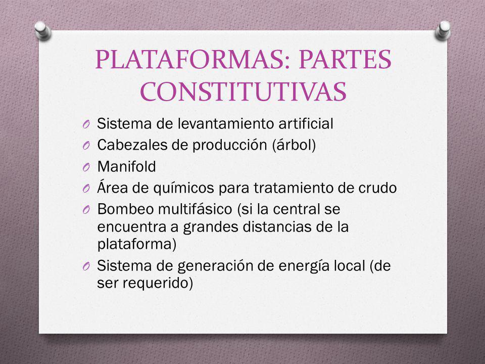 PLATAFORMAS: PARTES CONSTITUTIVAS O Sistema de levantamiento artificial O Cabezales de producción (árbol) O Manifold O Área de químicos para tratamien