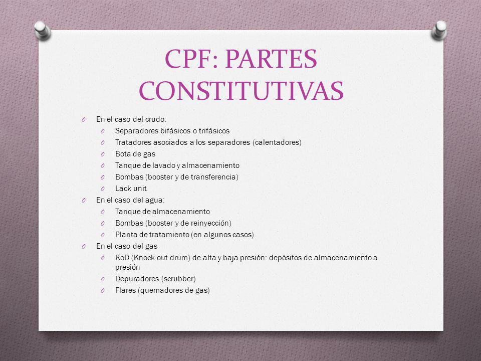 CPF: PARTES CONSTITUTIVAS O En el caso del crudo: O Separadores bifásicos o trifásicos O Tratadores asociados a los separadores (calentadores) O Bota
