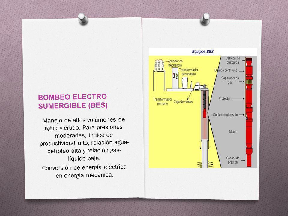 BOMBEO ELECTRO SUMERGIBLE (BES) Manejo de altos volúmenes de agua y crudo. Para presiones moderadas, índice de productividad alto, relación agua- petr