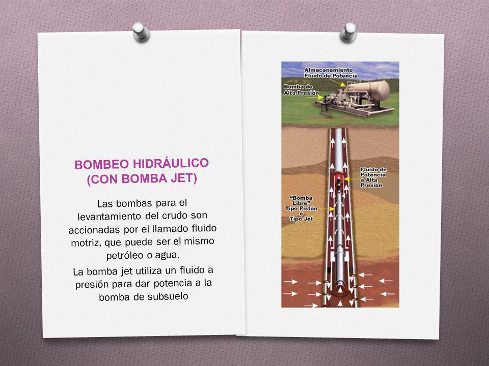BOMBEO HIDRÁULICO (CON BOMBA JET) Las bombas para el levantamiento del crudo son accionadas por el llamado fluido motriz, que puede ser el mismo petró