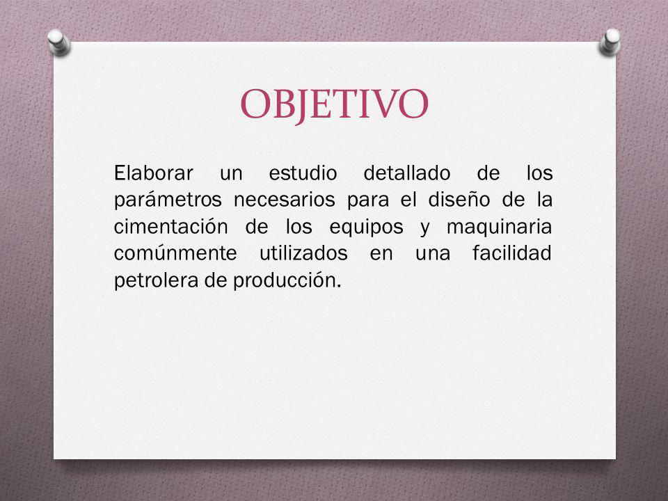 CAPÍTULO I: GENERALIDADES O El petróleo es recurso confiable para el desarrollo de la industria.