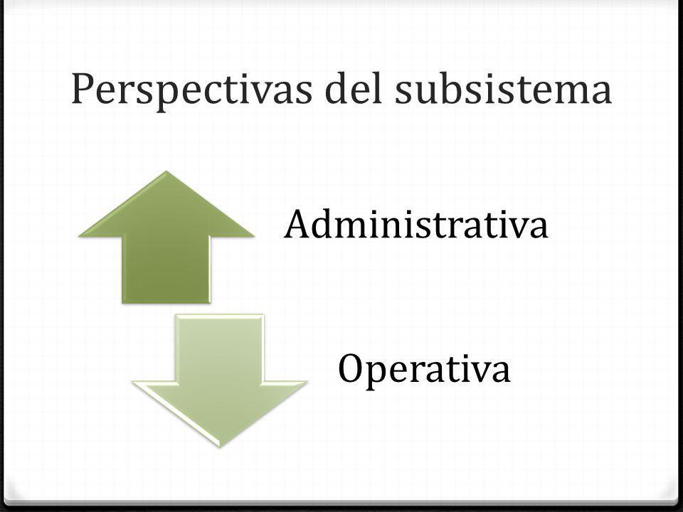 Perspectivas del subsistema Administrativa Operativa