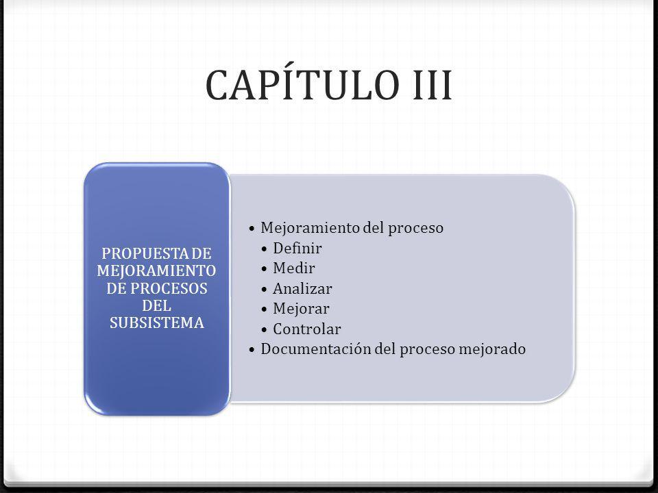 CAPÍTULO III Mejoramiento del proceso Definir Medir Analizar Mejorar Controlar Documentación del proceso mejorado PROPUESTA DE MEJORAMIENTO DE PROCESO