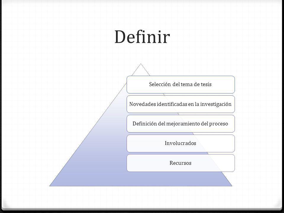 Definir Selección del tema de tesisNovedades identificadas en la investigaciónDefinición del mejoramiento del procesoInvolucradosRecursos