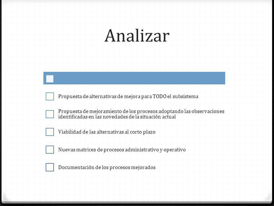 Analizar Propuesta de alternativas de mejora para TODO el subsistema Propuesta de mejoramiento de los procesos adoptando las observaciones identificad