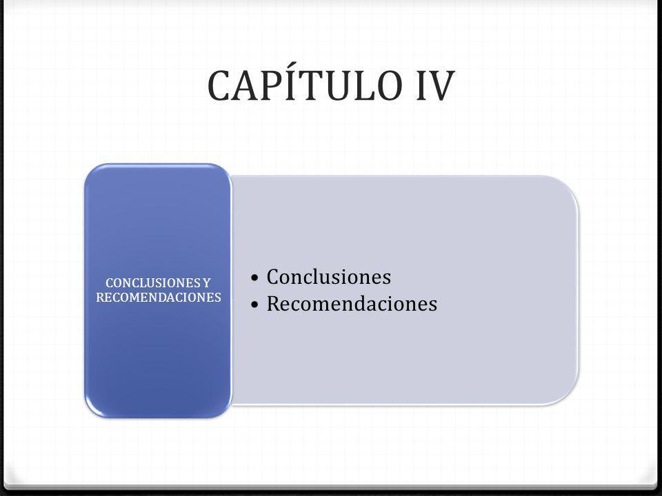 CAPÍTULO IV Conclusiones Recomendaciones CONCLUSIONES Y RECOMENDACIONES