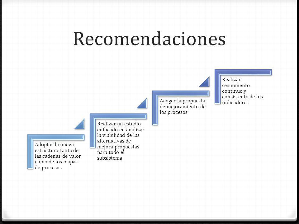 Recomendaciones Adoptar la nueva estructura tanto de las cadenas de valor como de los mapas de procesos Realizar un estudio enfocado en analizar la vi