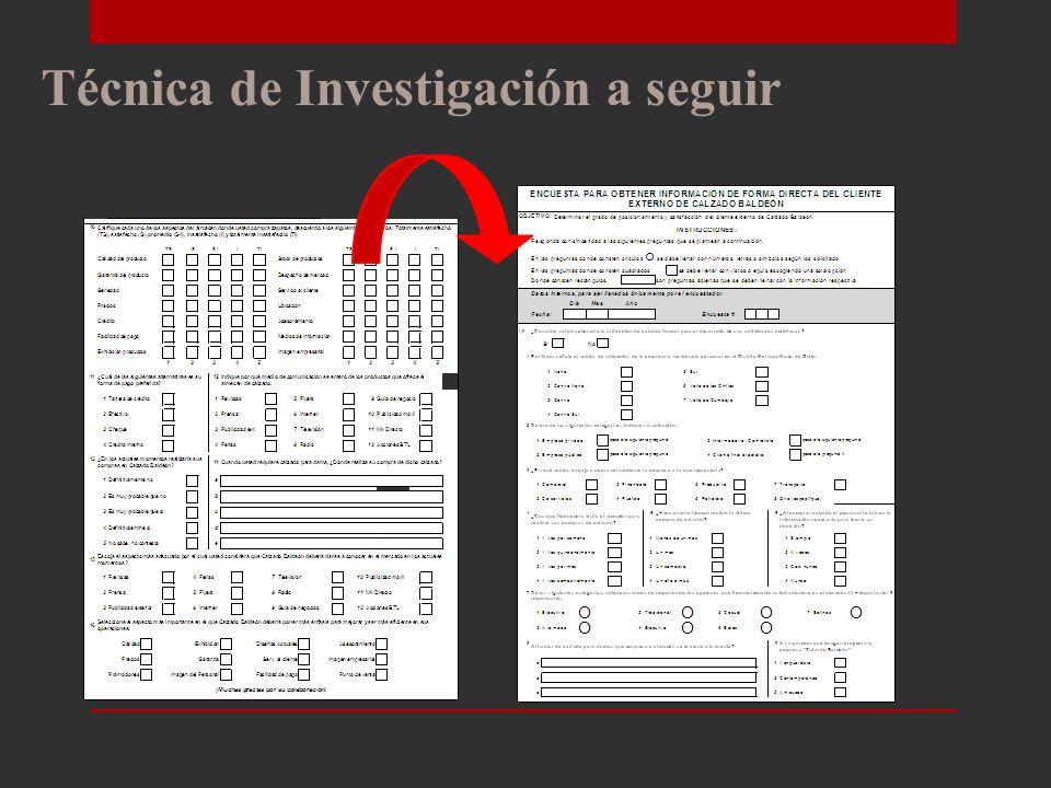 Tipo de Investigación a seguir DISEÑO DE INVESTIGACIÓN DISEÑO DE INVESTIGACIÓN EXPLORATORIA DISEÑO DE INVESTIGACIÓN CONCLUSIVA DISEÑO DE INVESTIGACIÓN DESCRIPTIVA DISEÑO CAUSAL DISEÑO TRANSVERSAL DISEÑO LONGITUDINAL