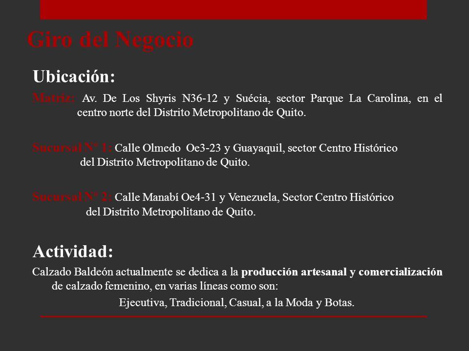 POSICIONAMIENTO DE UNA MARCA ARTESANAL CON CALIDAD, SERVICIO Y RENTABILIDAD EN EL MERCADO DE CALZADO FEMENINO EN LA CIUDAD DE QUITO CASO APLICATIVO.