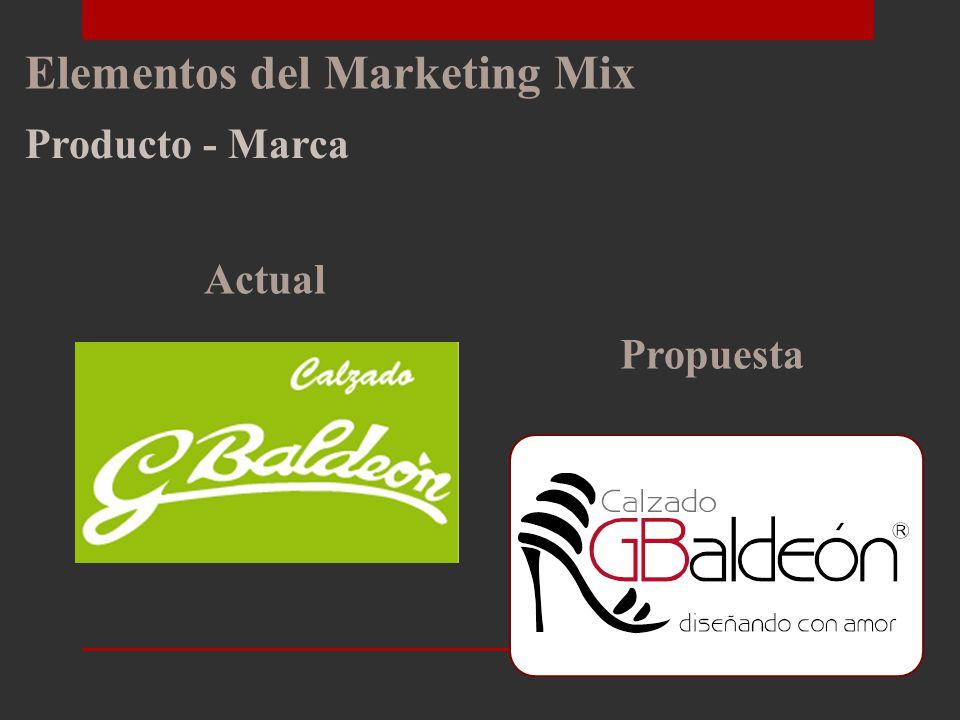 Elementos del Marketing Mix Producto - Características MATERIALES CANTID AD MEDIDA Cuero Napa selecta 2PIES Forro tafilete2PIES Reata 1 PAR Suela Brupon0,5KILO Sueleta0,5KILO Tacos1PAR Cambrión metálico 1PAR Plantilla1PAR Sello1PAR