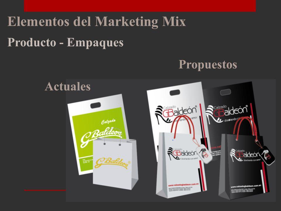 Elementos del Marketing Mix Producto - Marca Actual Propuesta