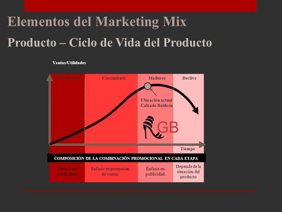 Elementos del Marketing Mix Producto - Empaques Actuales Propuestos