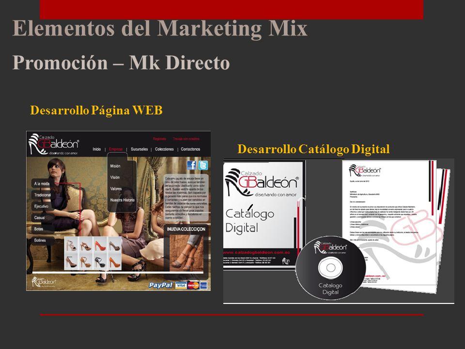 Elementos del Marketing Mix Promoción – Publicidad Publicidad para revistas Publicidad páginas amarillas