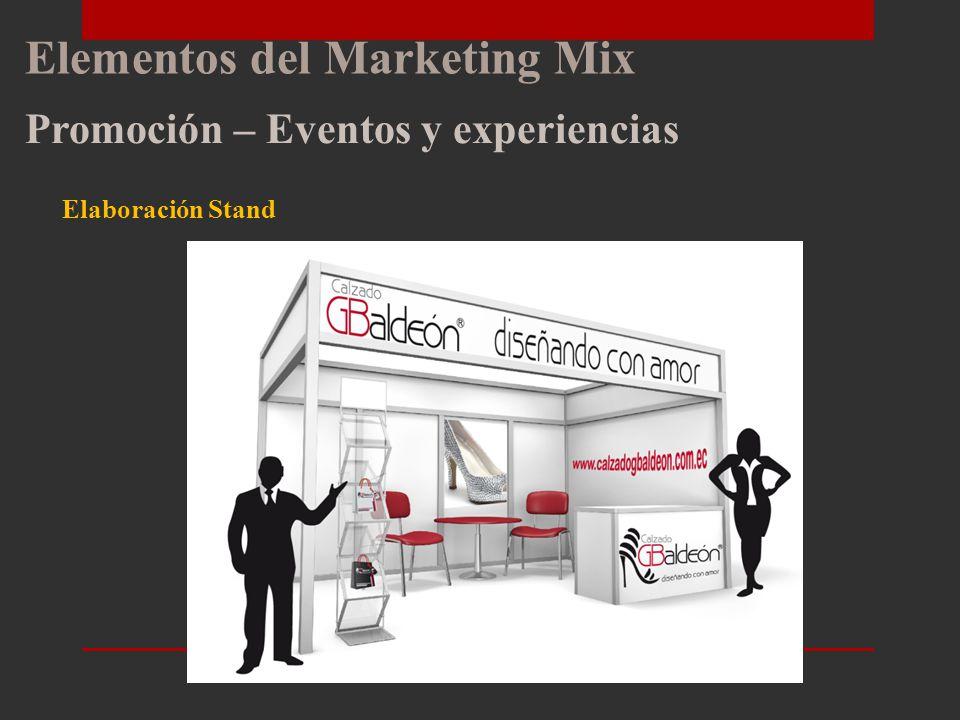 Elementos del Marketing Mix Promoción – Relaciones Públicas Afiches sociales Tarjetas personales