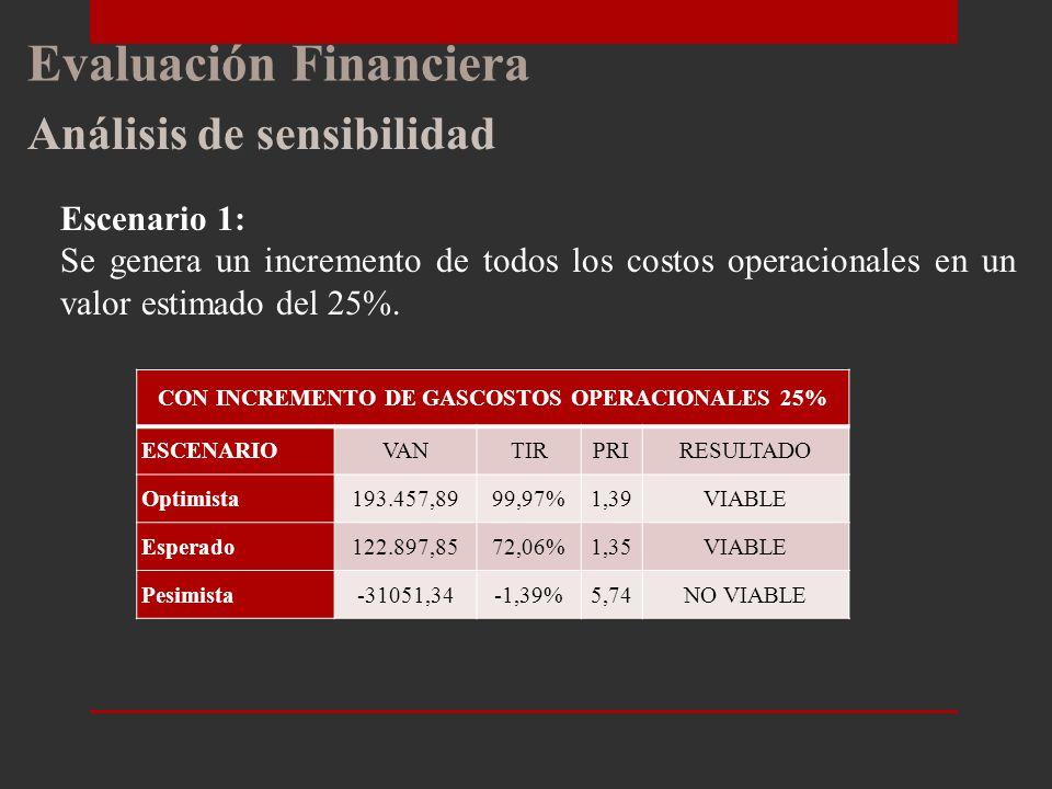 Evaluación Financiera CALZADO BALDEÓN ESCENARIOVANTIRPRIRESULTADO Optimista210.559,40106,78%1,38VIABLE Esperado139.999,3579,19%1,31VIABLE Pesimista-13949,848,75%5,39NO VIABLE