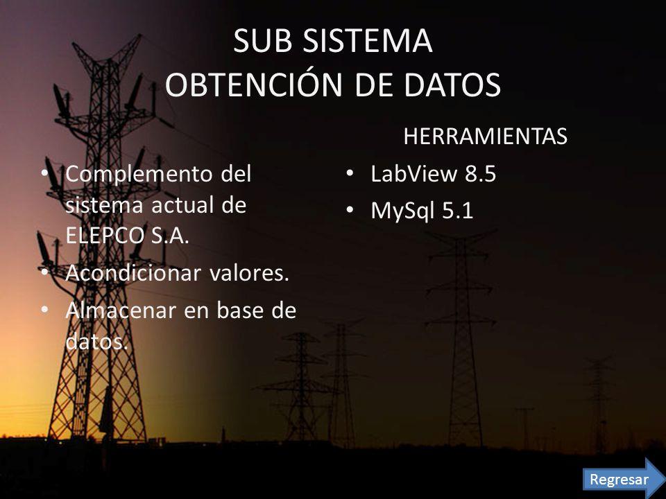SUB SISTEMA OBTENCIÓN DE DATOS Complemento del sistema actual de ELEPCO S.A.