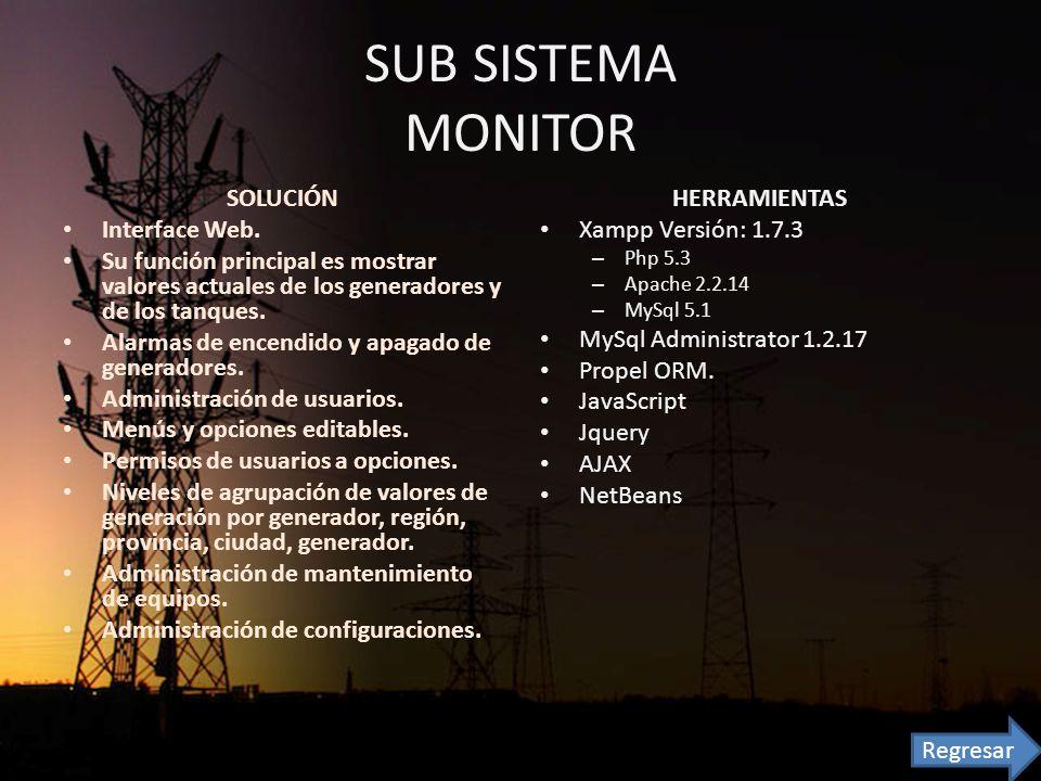 SUB SISTEMA MONITOR SOLUCIÓN Interface Web.