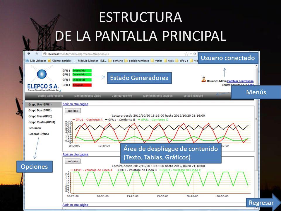 ESTRUCTURA DE LA PANTALLA PRINCIPAL Estado Generadores Usuario conectado Menús Opciones Área de despliegue de contenido (Texto, Tablas, Gráficos) Regresar