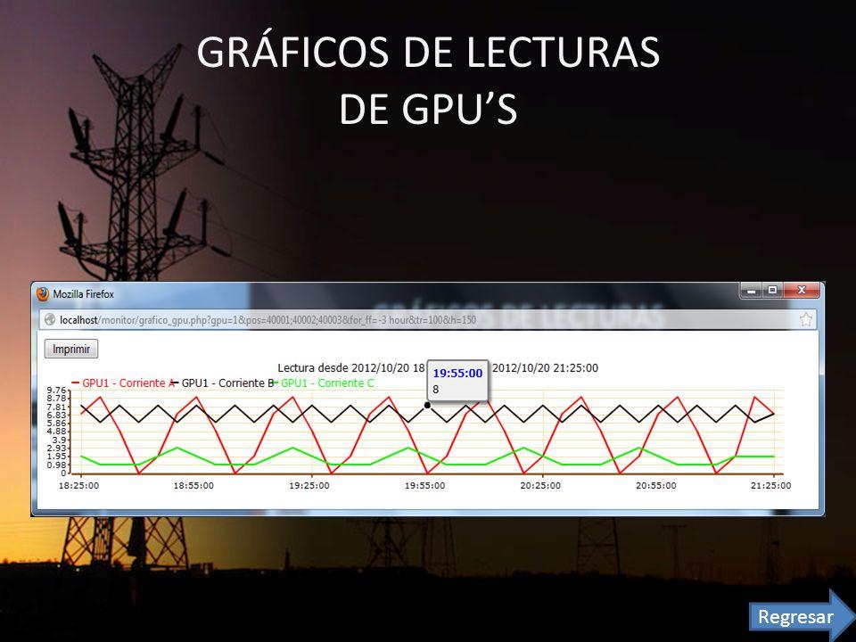 GRÁFICOS DE LECTURAS DE GPUS Regresar
