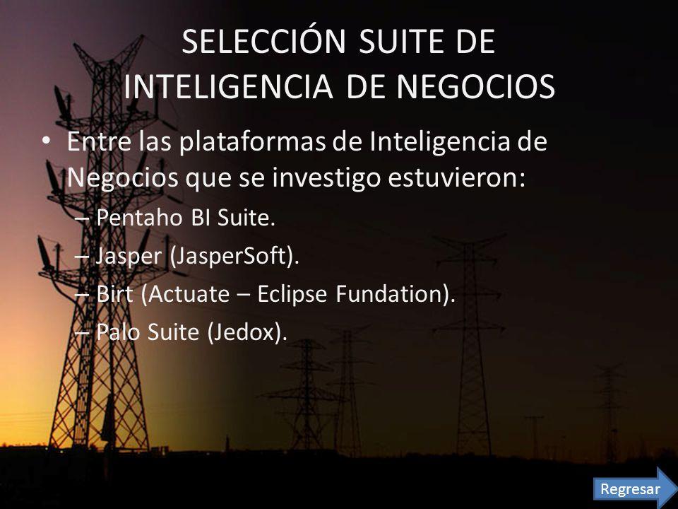 SELECCIÓN SUITE DE INTELIGENCIA DE NEGOCIOS Entre las plataformas de Inteligencia de Negocios que se investigo estuvieron: – Pentaho BI Suite.