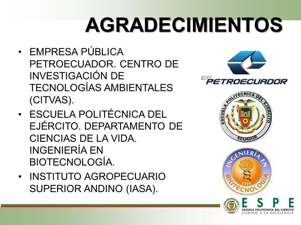 AGRADECIMIENTOS EMPRESA PÚBLICA PETROECUADOR. CENTRO DE INVESTIGACIÓN DE TECNOLOGÍAS AMBIENTALES (CITVAS). ESCUELA POLITÉCNICA DEL EJÉRCITO. DEPARTAME