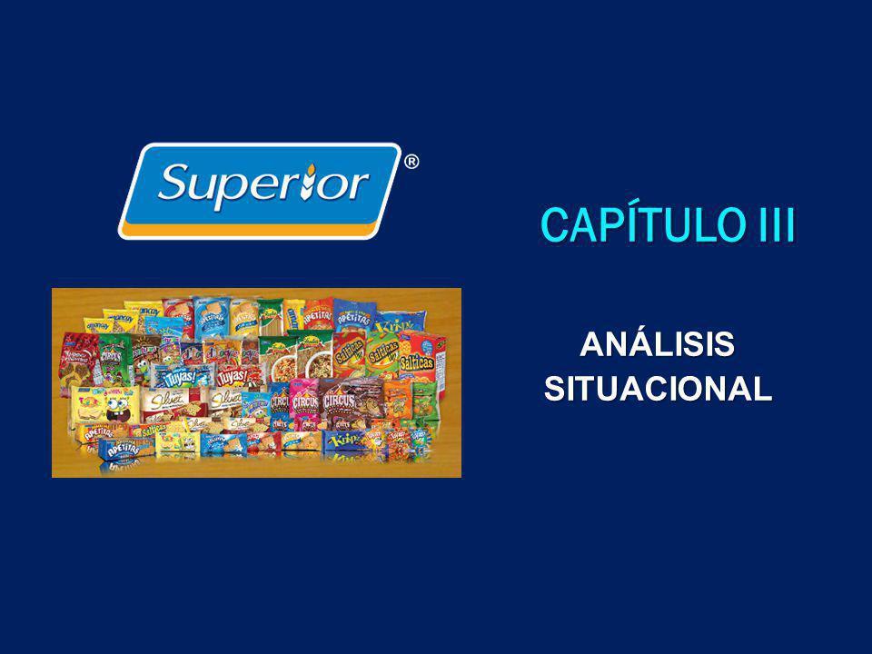 CAPÍTULO III ANÁLISISSITUACIONAL