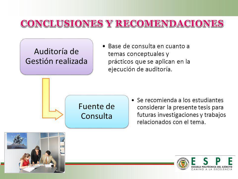 Auditoría de Gestión realizada Base de consulta en cuanto a temas conceptuales y prácticos que se aplican en la ejecución de auditoría. Fuente de Cons