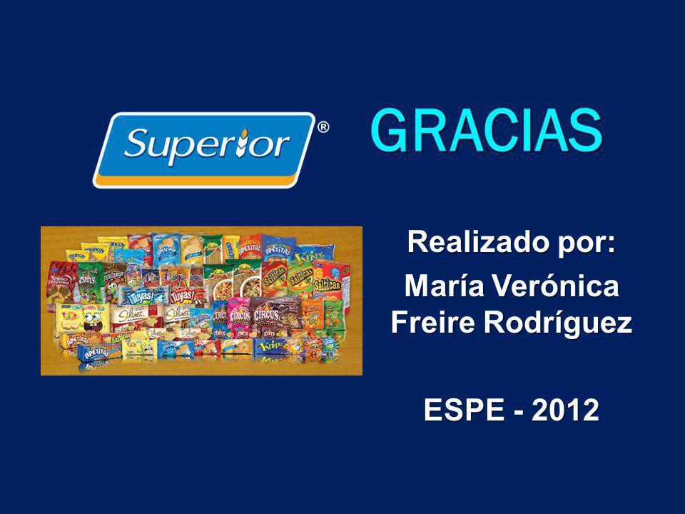 GRACIAS Realizado por: María Verónica Freire Rodríguez ESPE - 2012